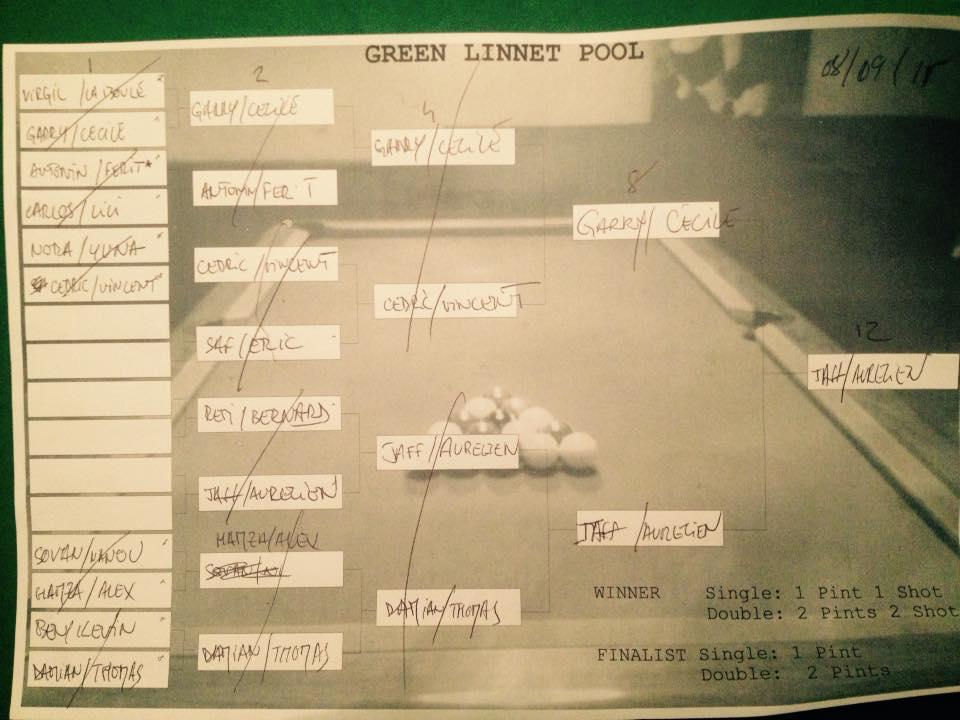 tournoi-green-linnet-08-09-2015